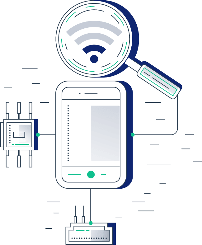 Netmotion Visualisierung mobilen Performance